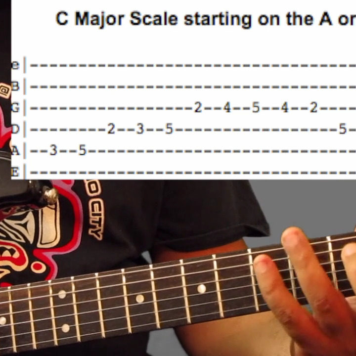 C major scale and Pentatonic
